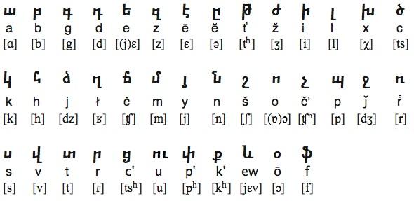 Ancient Latin To English 61