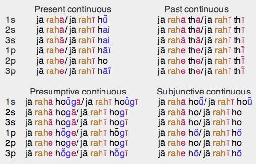 be in hindi