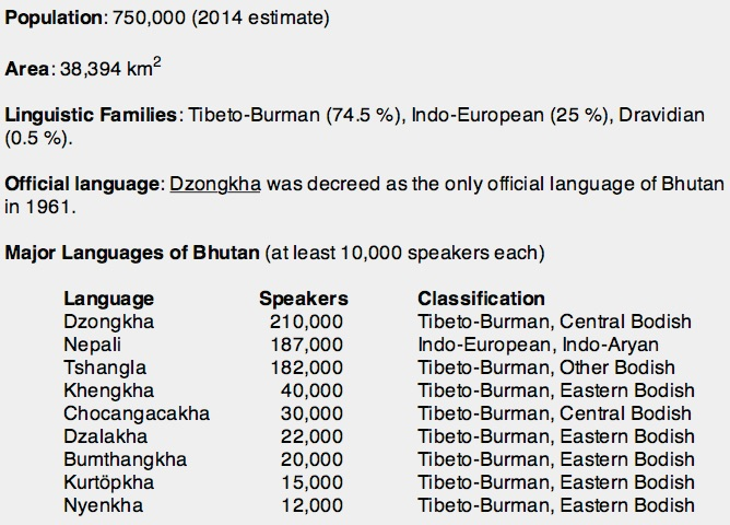 Language Classification by Numbers
